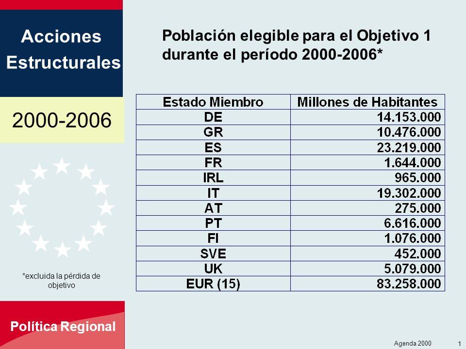 Población elegible para el Objetivo 1 durante el período 2000-2006*