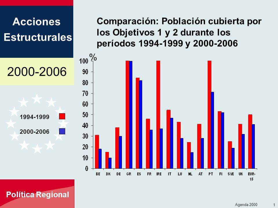 Comparación: Población cubierta por los Objetivos 1 y 2 durante los períodos 1994-1999 y 2000-2006