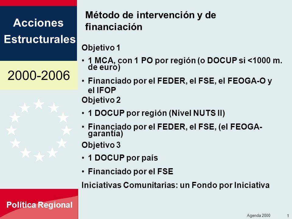 Método de intervención y de financiación
