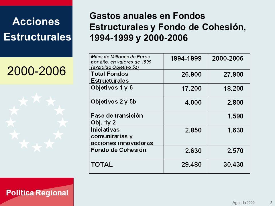 Gastos anuales en Fondos Estructurales y Fondo de Cohesión, 1994-1999 y 2000-2006