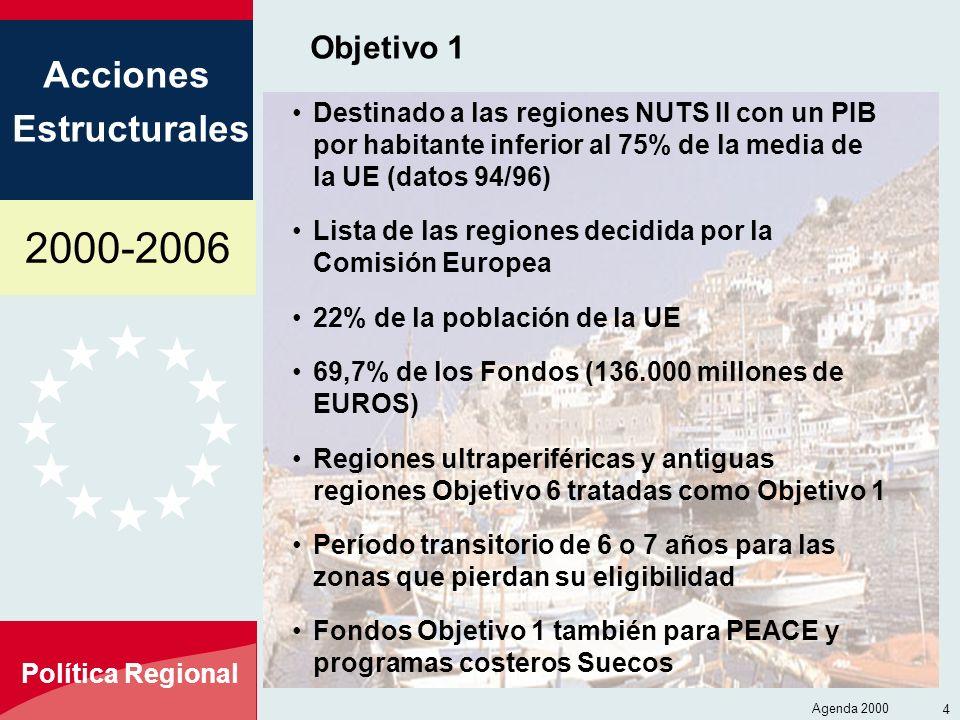Objetivo 1 Destinado a las regiones NUTS II con un PIB por habitante inferior al 75% de la media de la UE (datos 94/96)