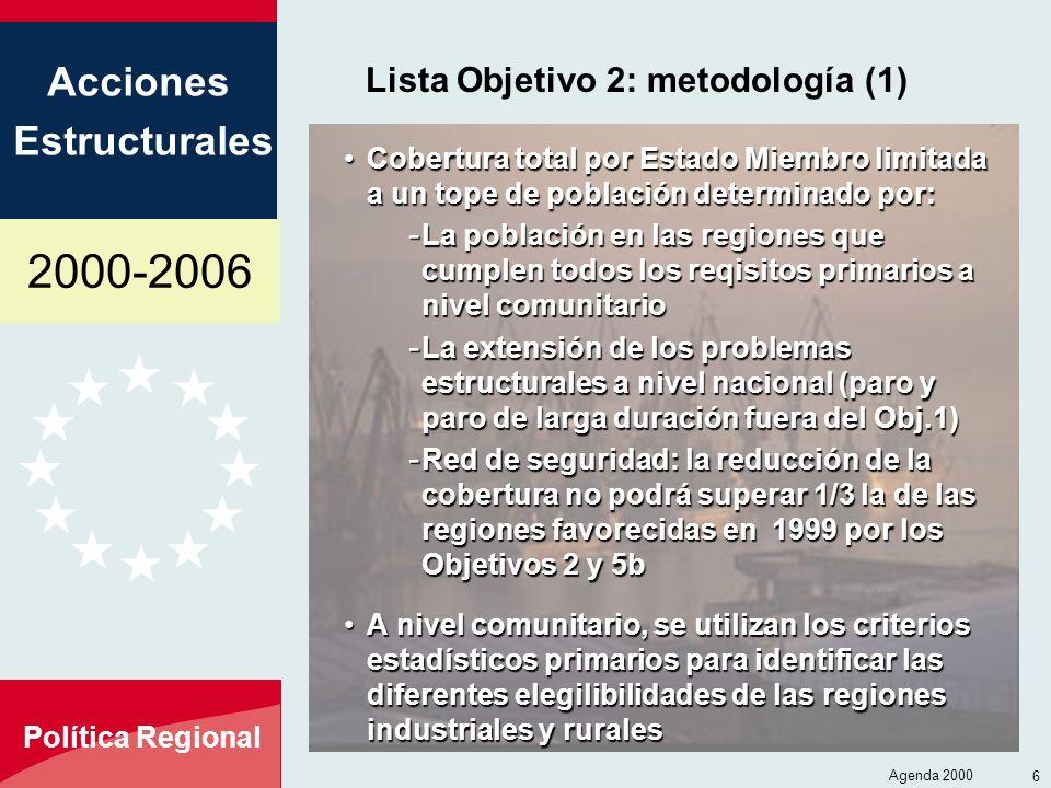 Lista Objetivo 2: metodología (1)