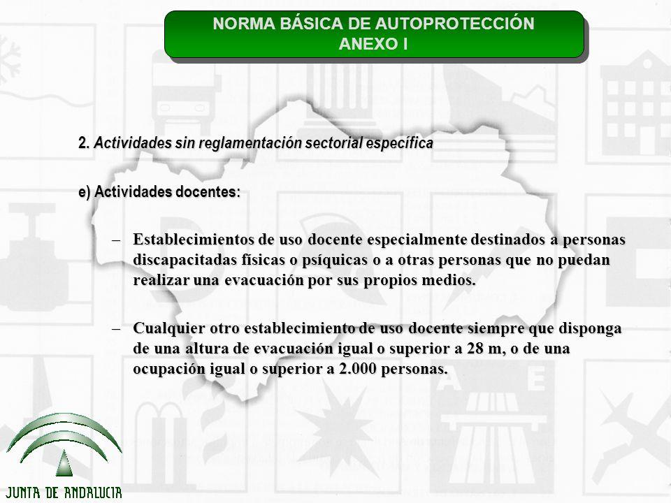 NORMA BÁSICA DE AUTOPROTECCIÓN