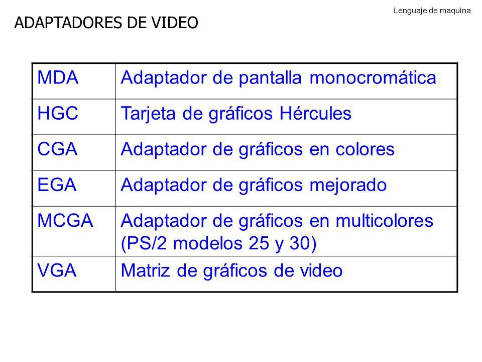 Adaptador de pantalla monocromática HGC Tarjeta de gráficos Hércules