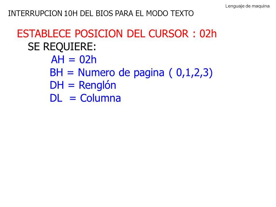 ESTABLECE POSICION DEL CURSOR : 02h SE REQUIERE: AH = 02h