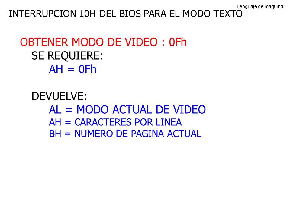 OBTENER MODO DE VIDEO : 0Fh SE REQUIERE: AH = 0Fh DEVUELVE: