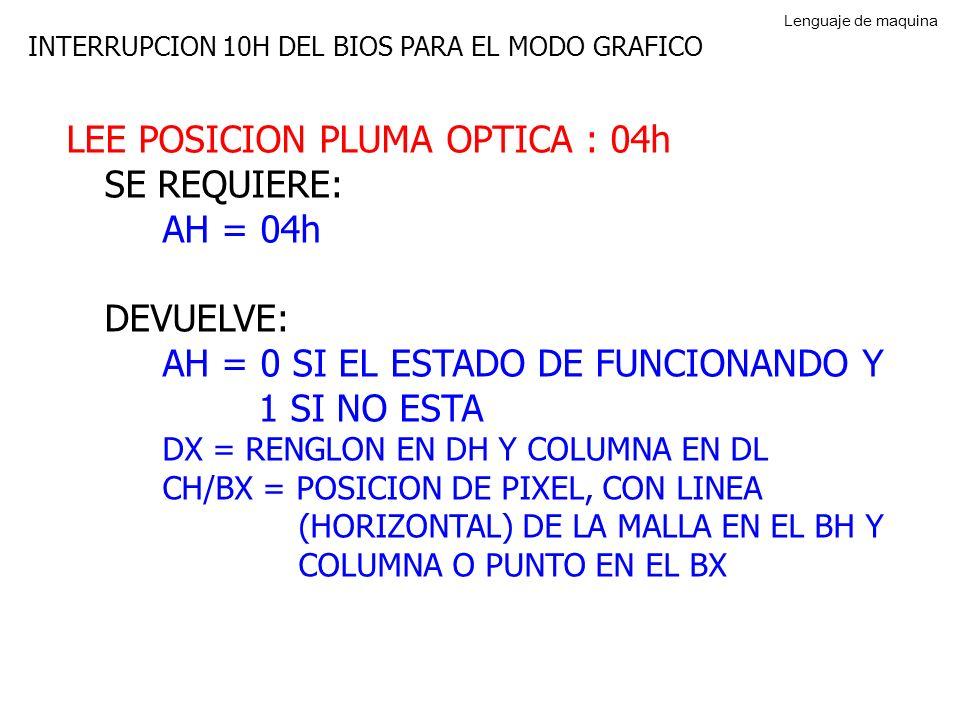LEE POSICION PLUMA OPTICA : 04h SE REQUIERE: AH = 04h DEVUELVE: