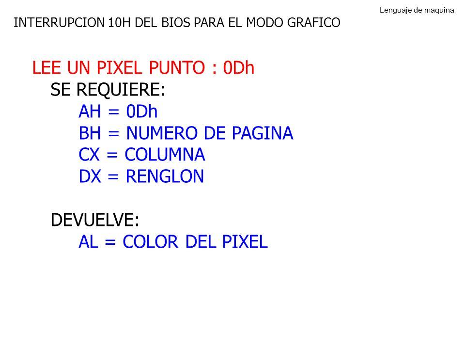 LEE UN PIXEL PUNTO : 0Dh SE REQUIERE: AH = 0Dh BH = NUMERO DE PAGINA