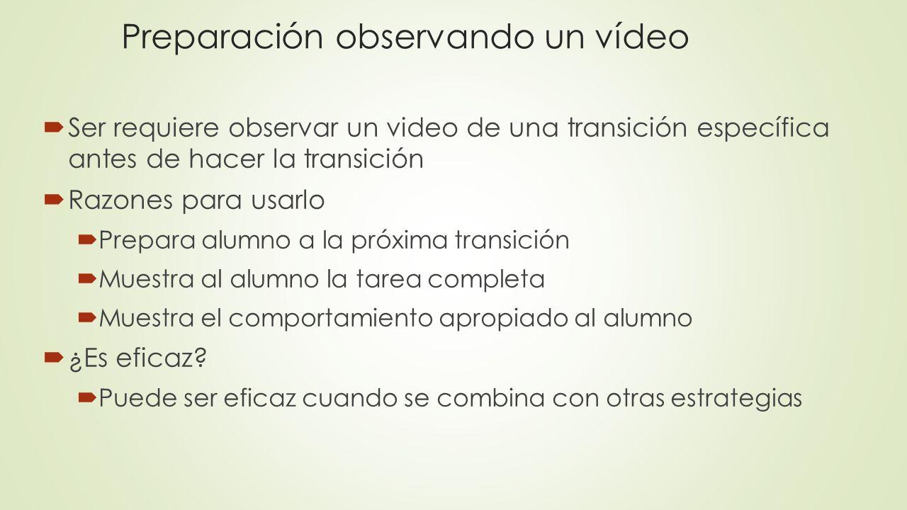 Preparación observando un vídeo