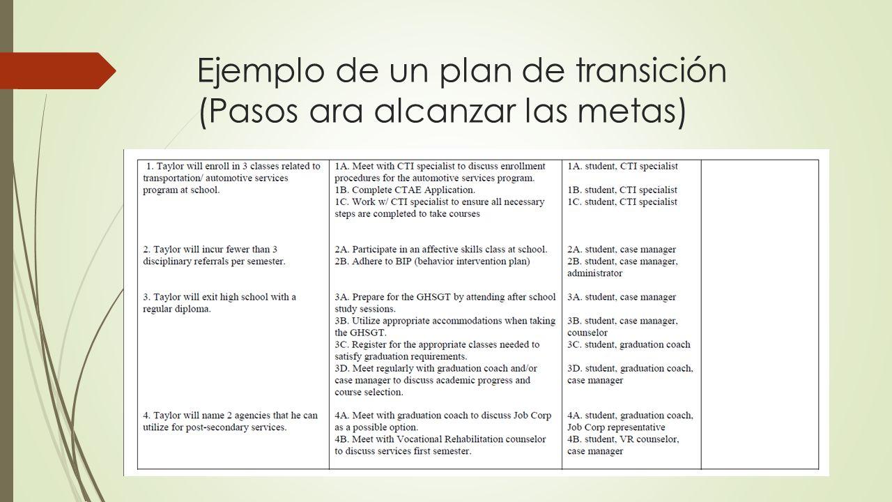 Ejemplo de un plan de transición (Pasos ara alcanzar las metas)
