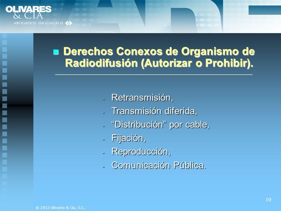 Derechos Conexos de Organismo de Radiodifusión (Autorizar o Prohibir).