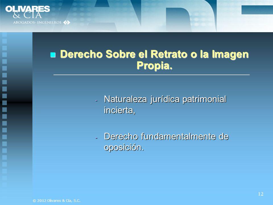 Derecho Sobre el Retrato o la Imagen Propia.