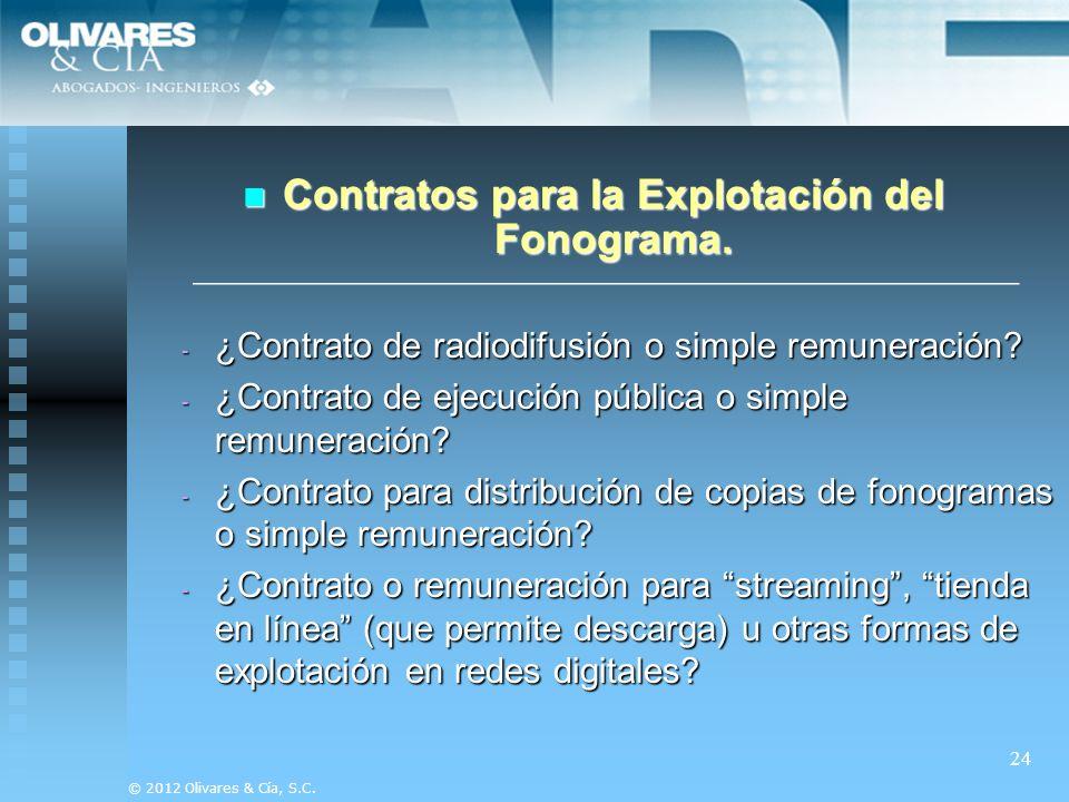 Contratos para la Explotación del Fonograma.