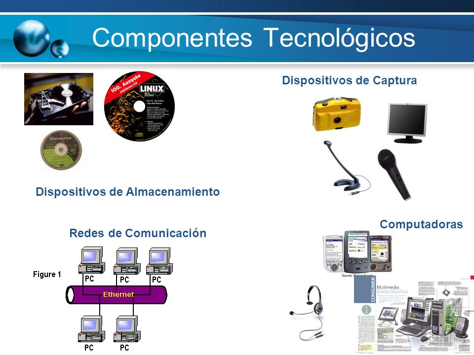 Componentes Tecnológicos
