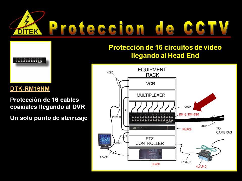 Protección de 16 circuitos de video llegando al Head End