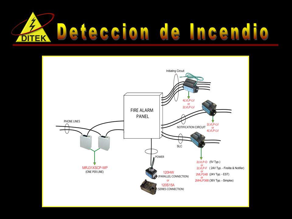 Deteccion de Incendio Este es un diagrama de una instalación típica de protección contra los picos de voltaje en un panel de alarma de incendio.