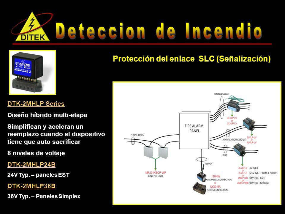 Protección del enlace SLC (Señalización)