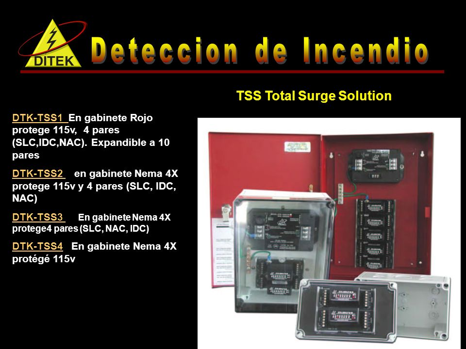 TSS Total Surge Solution