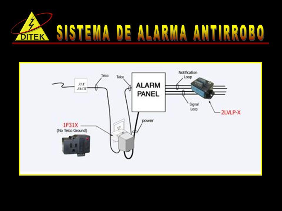 SISTEMA DE ALARMA ANTIRROBO