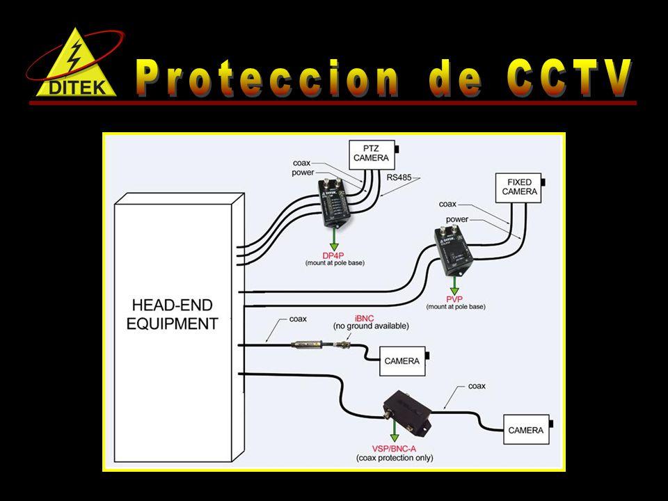 Proteccion de CCTV Este es un diagrama de una instalación típica de protección contra los picos de voltaje en cámaras de un sistema de monitoreo.