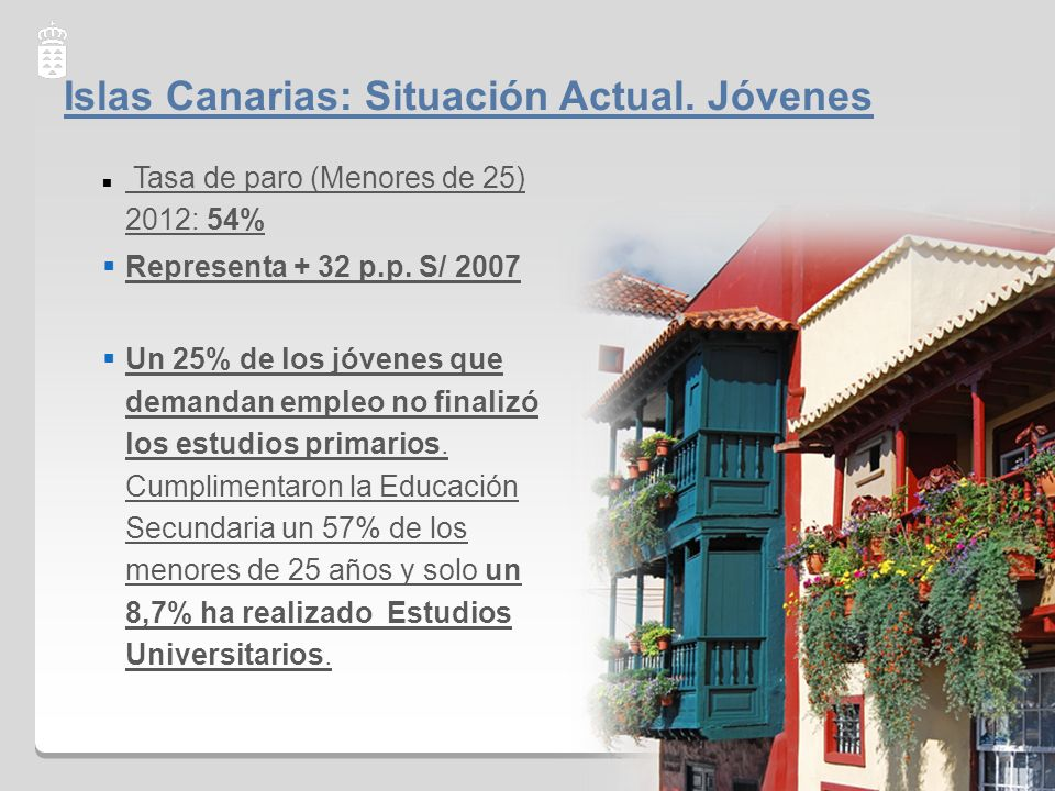 Islas Canarias: Situación Actual. Jóvenes