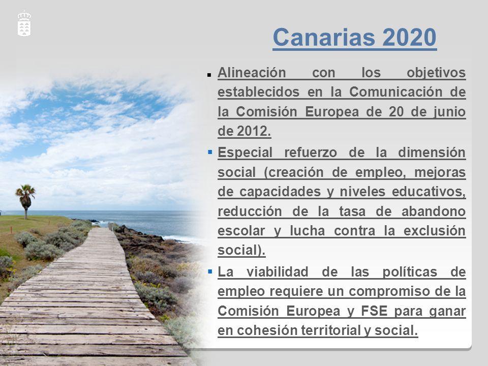 Canarias 2020 Alineación con los objetivos establecidos en la Comunicación de la Comisión Europea de 20 de junio de 2012.
