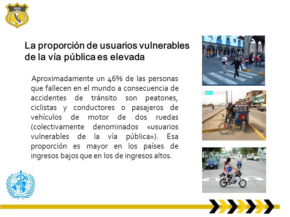 La proporción de usuarios vulnerables de la vía pública es elevada