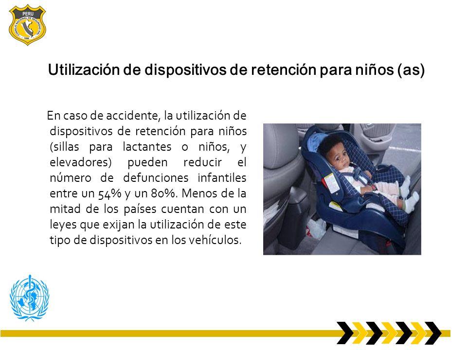 Utilización de dispositivos de retención para niños (as)