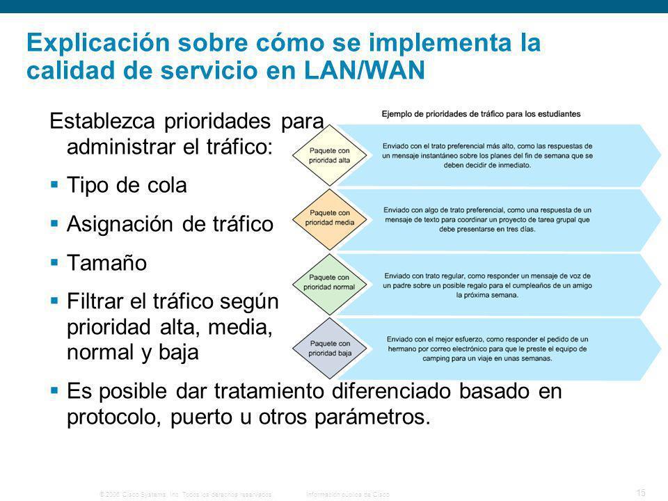 Explicación sobre cómo se implementa la calidad de servicio en LAN/WAN