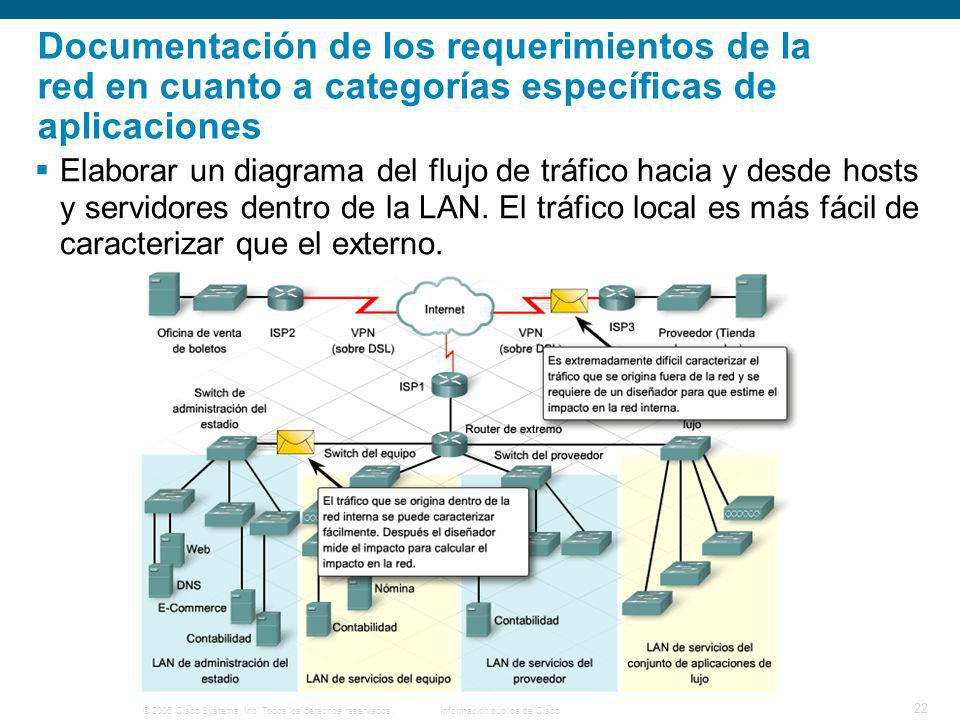 Documentación de los requerimientos de la red en cuanto a categorías específicas de aplicaciones