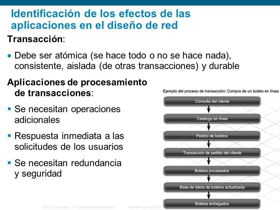 Identificación de los efectos de las aplicaciones en el diseño de red
