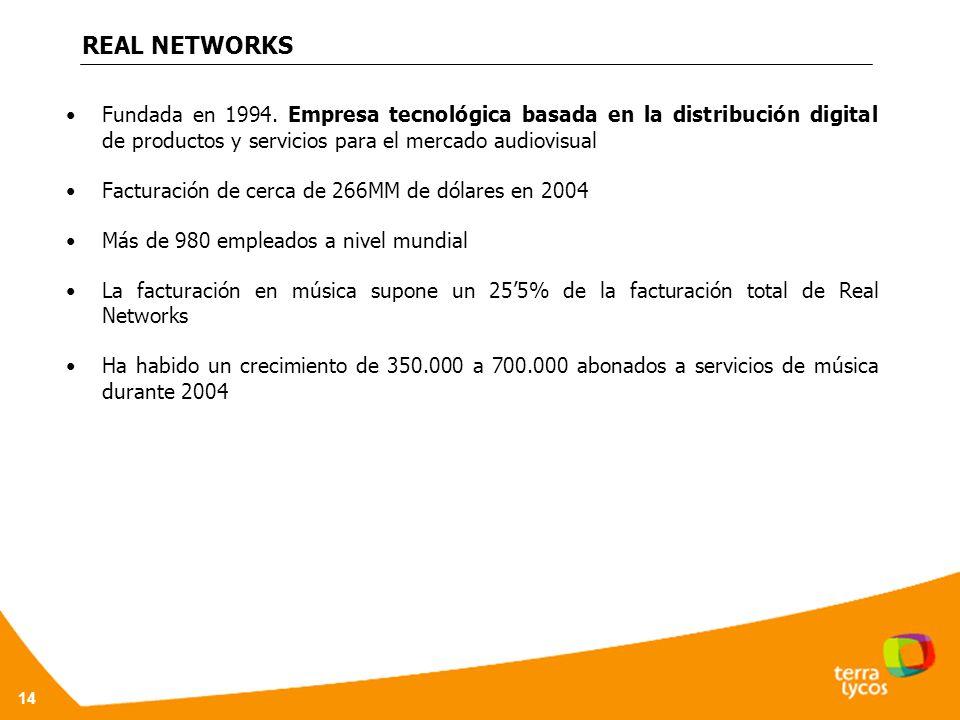 REAL NETWORKS Fundada en 1994. Empresa tecnológica basada en la distribución digital de productos y servicios para el mercado audiovisual.
