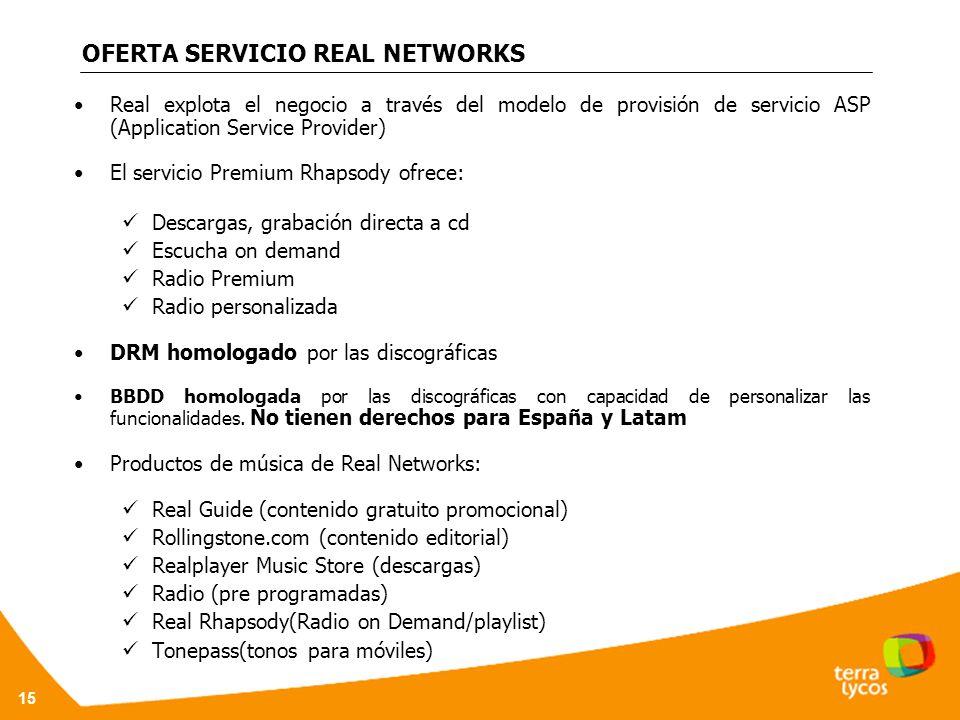 OFERTA SERVICIO REAL NETWORKS