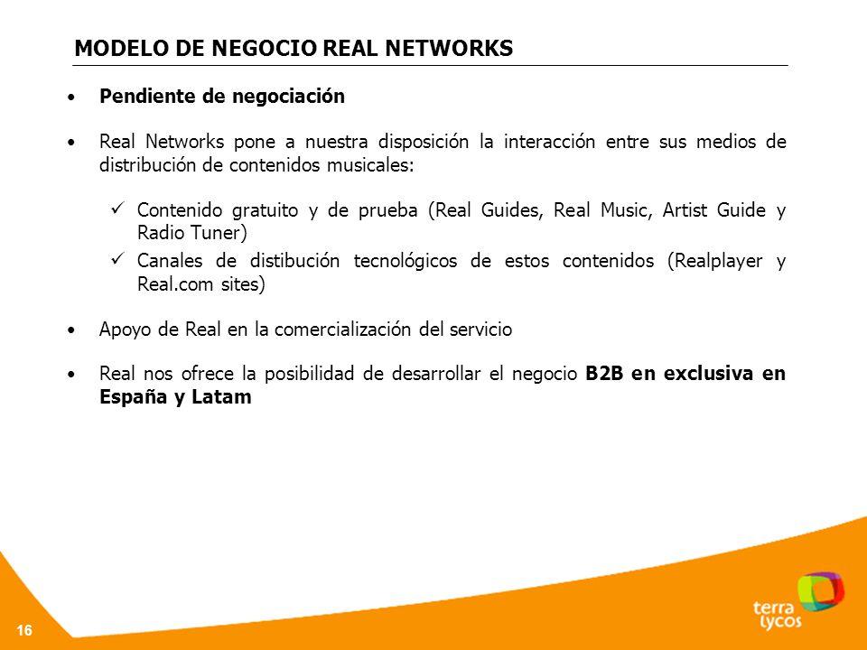 MODELO DE NEGOCIO REAL NETWORKS