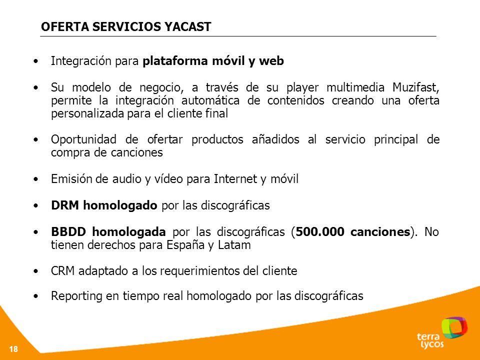 OFERTA SERVICIOS YACAST