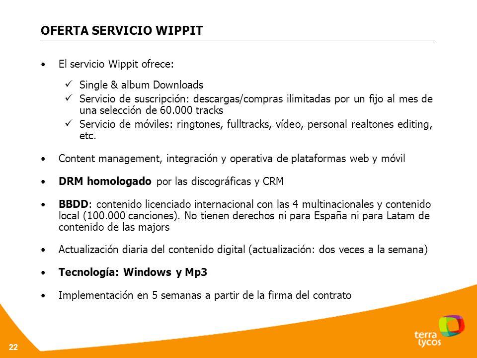 OFERTA SERVICIO WIPPIT