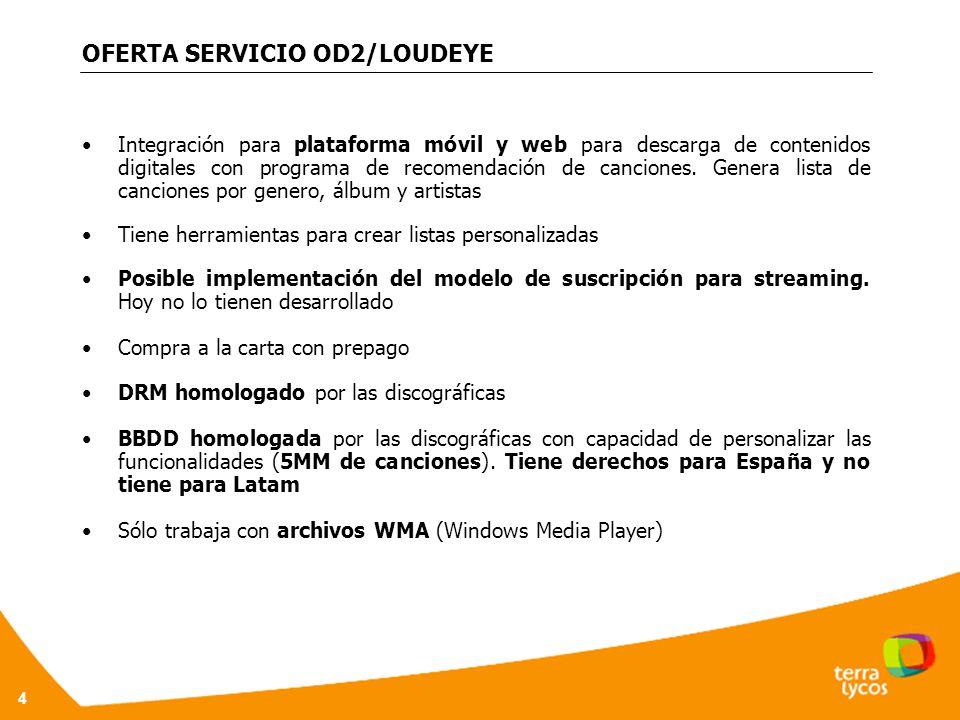 OFERTA SERVICIO OD2/LOUDEYE