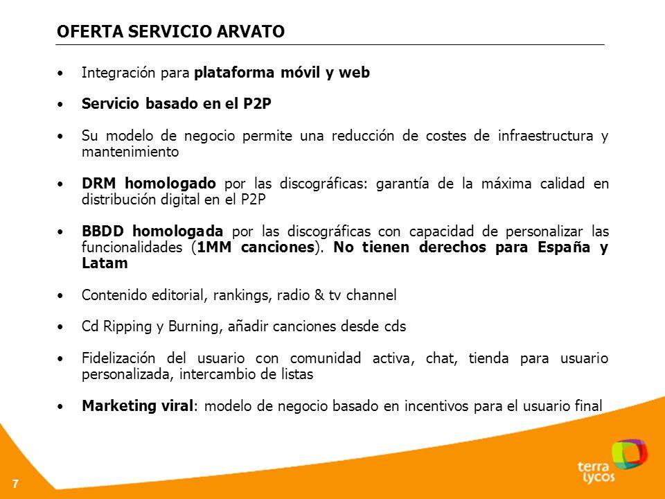 OFERTA SERVICIO ARVATO