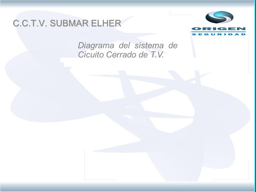 C.C.T.V. SUBMAR ELHER Diagrama del sistema de Cicuito Cerrado de T.V.