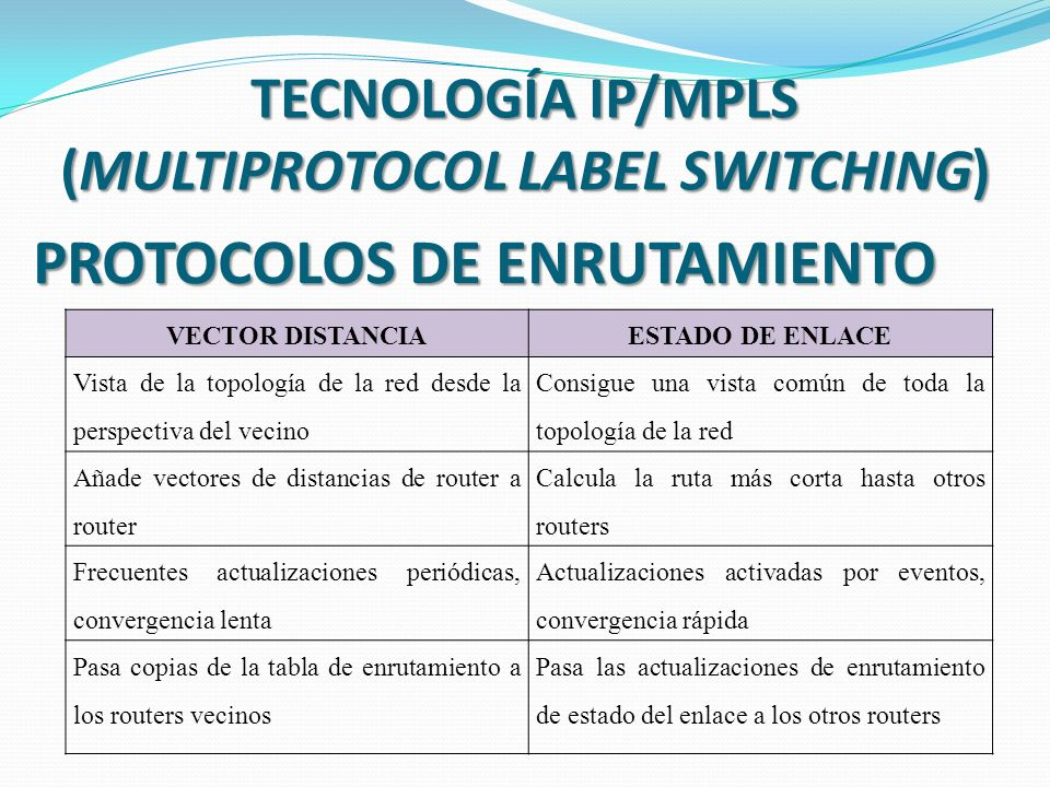 TECNOLOGÍA IP/MPLS (MULTIPROTOCOL LABEL SWITCHING)