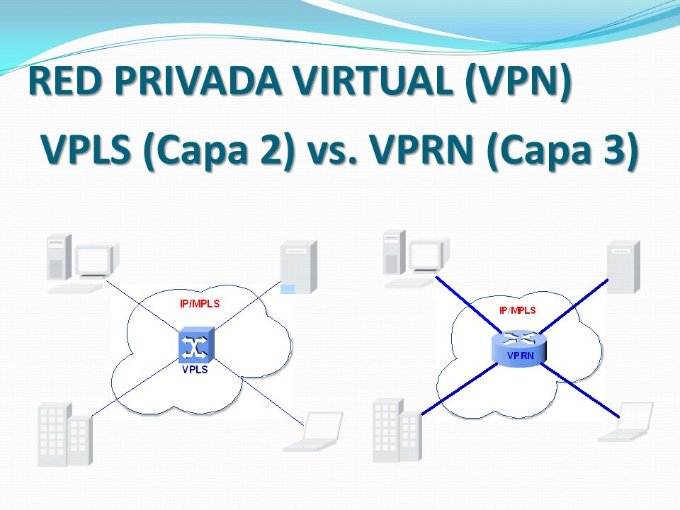VPLS (Capa 2) vs. VPRN (Capa 3)