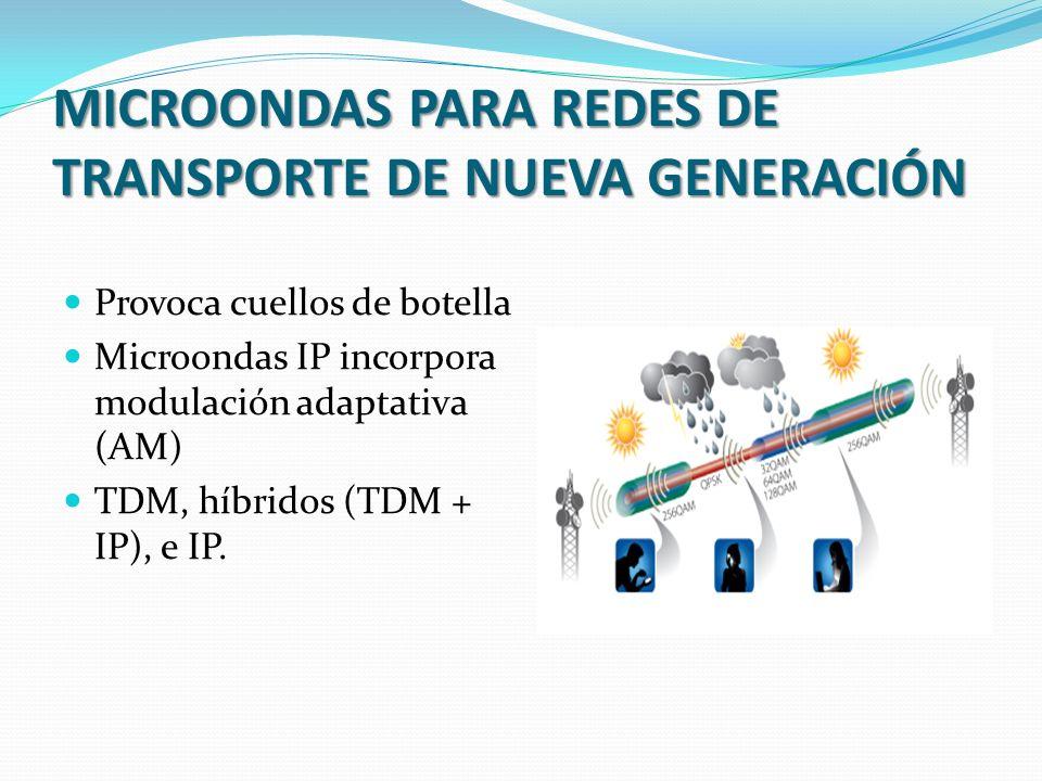 MICROONDAS PARA REDES DE TRANSPORTE DE NUEVA GENERACIÓN