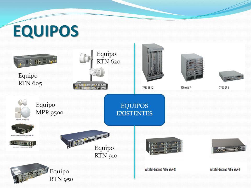 EQUIPOS Equipo RTN 620 Equipo RTN 605 EQUIPOS EXISTENTES