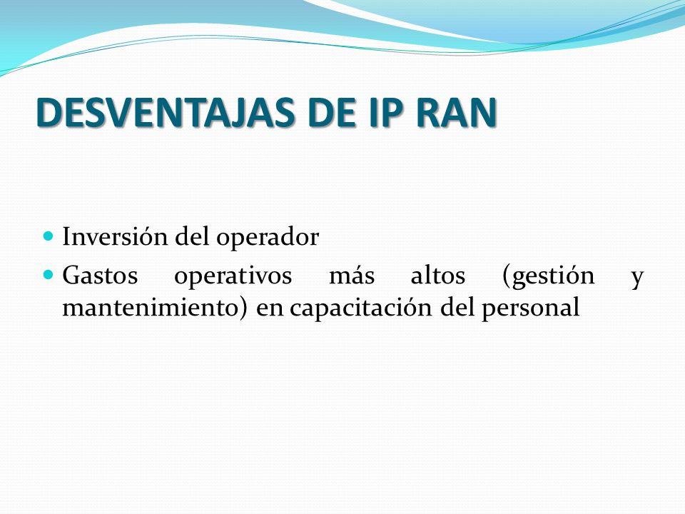 DESVENTAJAS DE IP RAN Inversión del operador
