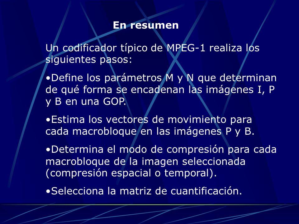 En resumen Un codificador típico de MPEG-1 realiza los siguientes pasos: