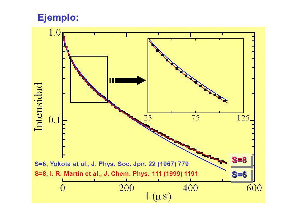 Ejemplo: S=8 S=6 S=6, Yokota et al., J. Phys. Soc. Jpn. 22 (1967) 779