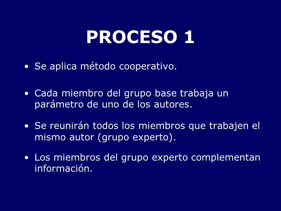 PROCESO 1 Se aplica método cooperativo.
