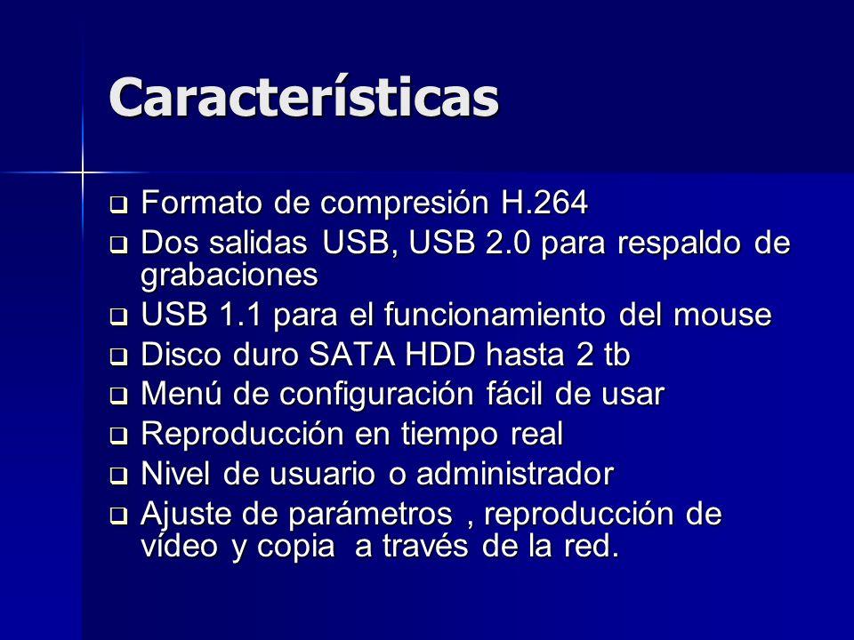 Características Formato de compresión H.264