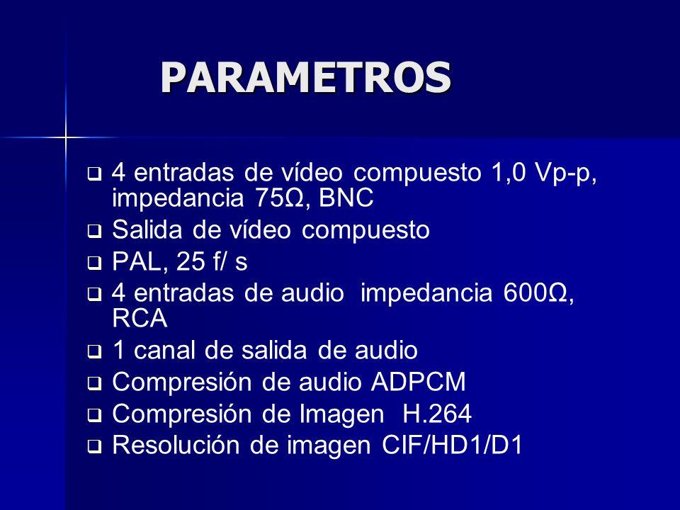 PARAMETROS 4 entradas de vídeo compuesto 1,0 Vp-p, impedancia 75Ω, BNC