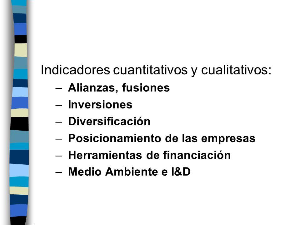 Indicadores cuantitativos y cualitativos: